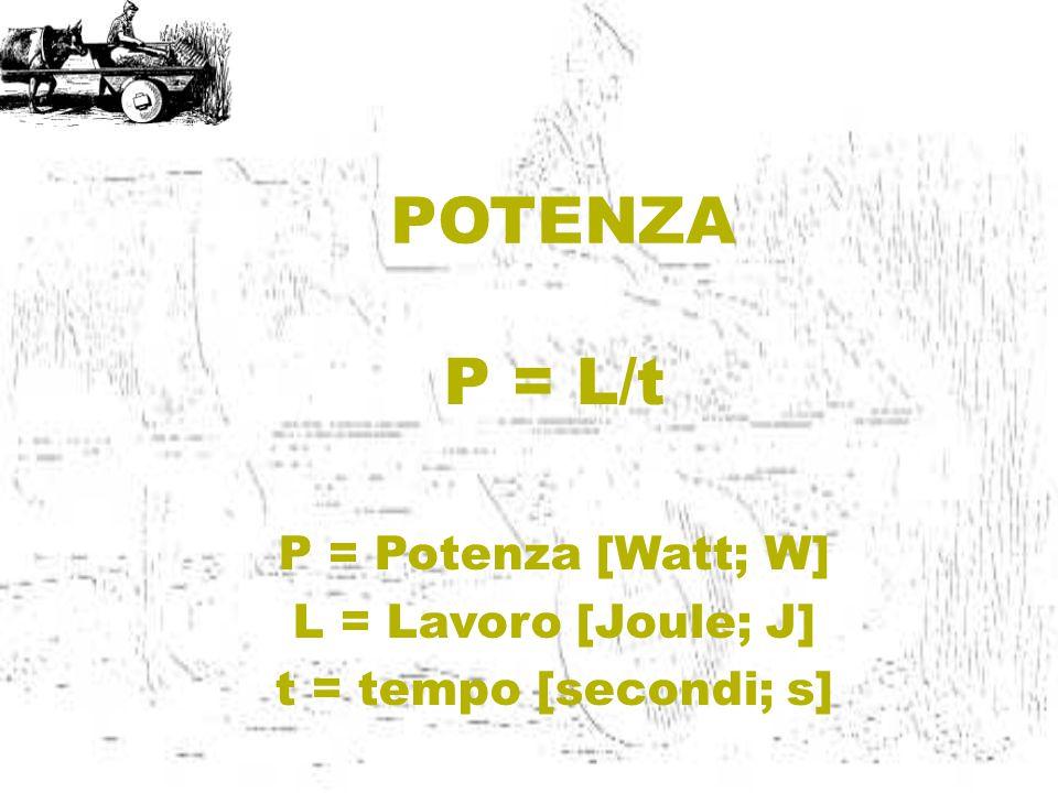 POTENZA P = L/t P = Potenza [Watt; W] L = Lavoro [Joule; J]
